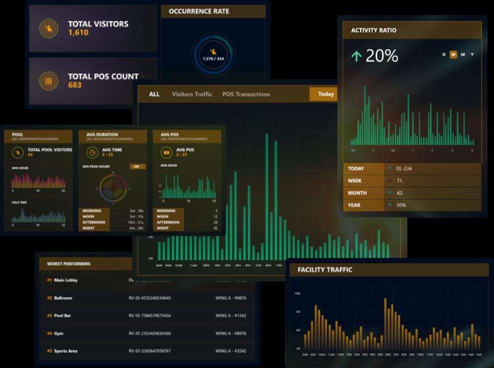 Block Gemini - AI Surveillance Analytics