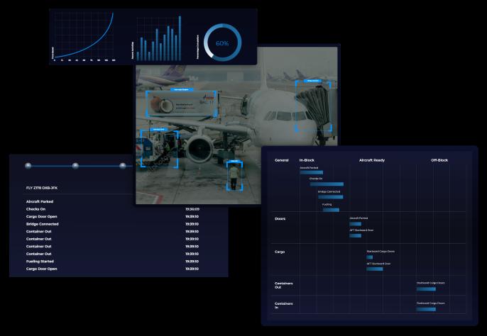 Block Gemini - Airport Dashboard Design