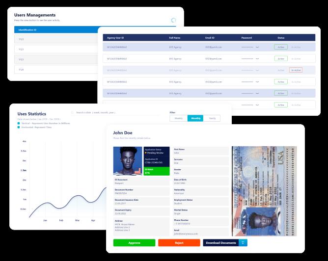 Block Gemini - Digital Identity Management