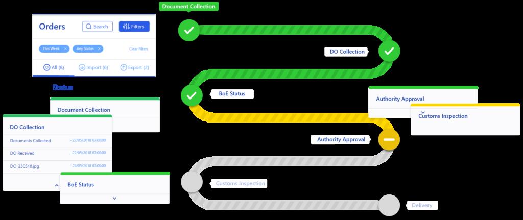 Block Gemini - Customs Management Design